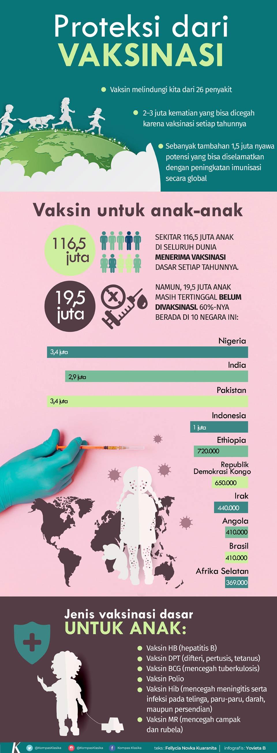 fakta-fakta tentang vaksin